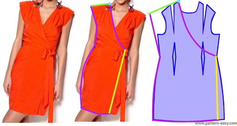 Идеальные модные платья с