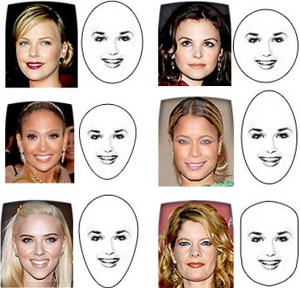 только прическа к форме лица оптимальному