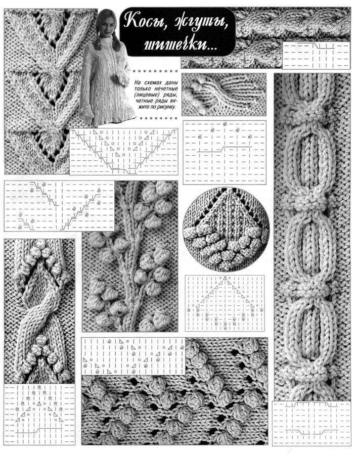 Вязание на спицах узоры и схемы бесплатно