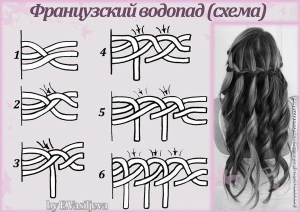Продолжайте плетение косы