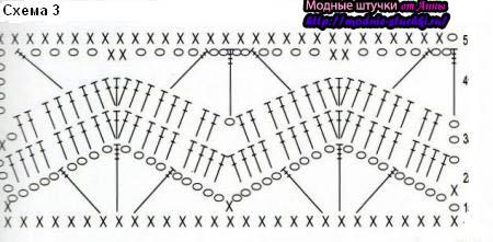 Вязание с подиума схемы вязания