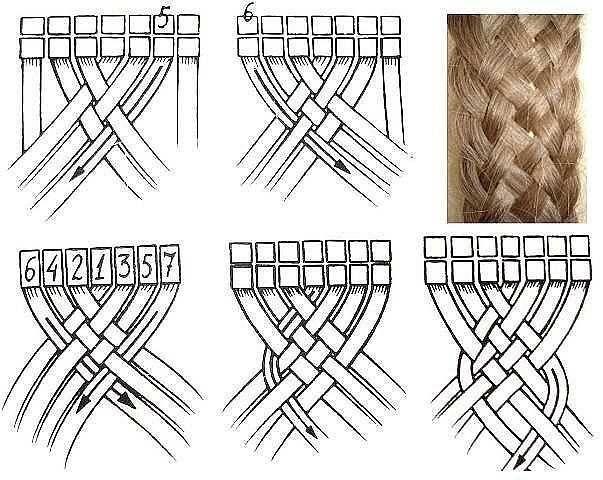 Если у вас длинные волосы,
